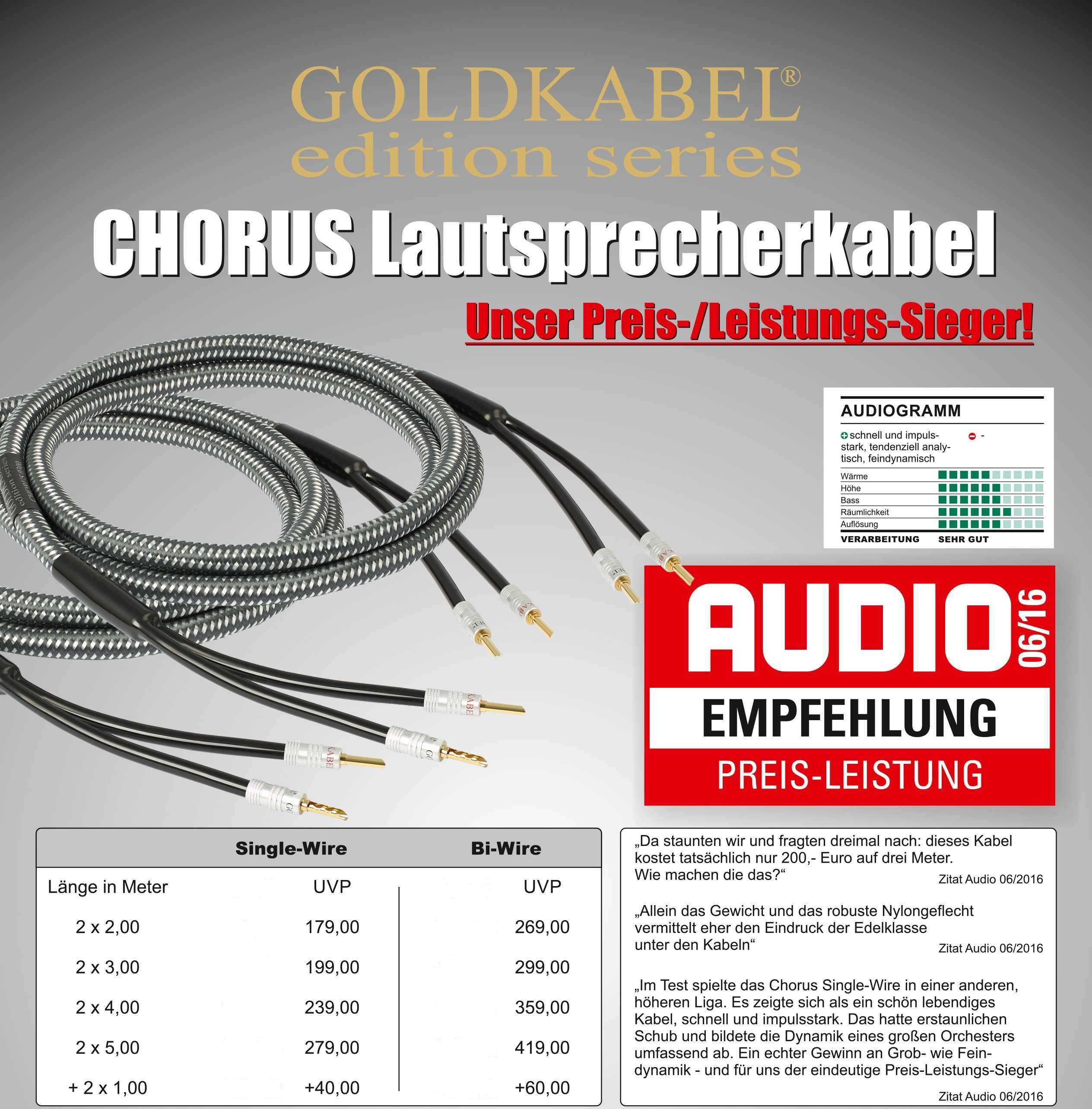 Goldkabel-Chorus.-AUDIO-Preis-Leistungs-Sieger-1