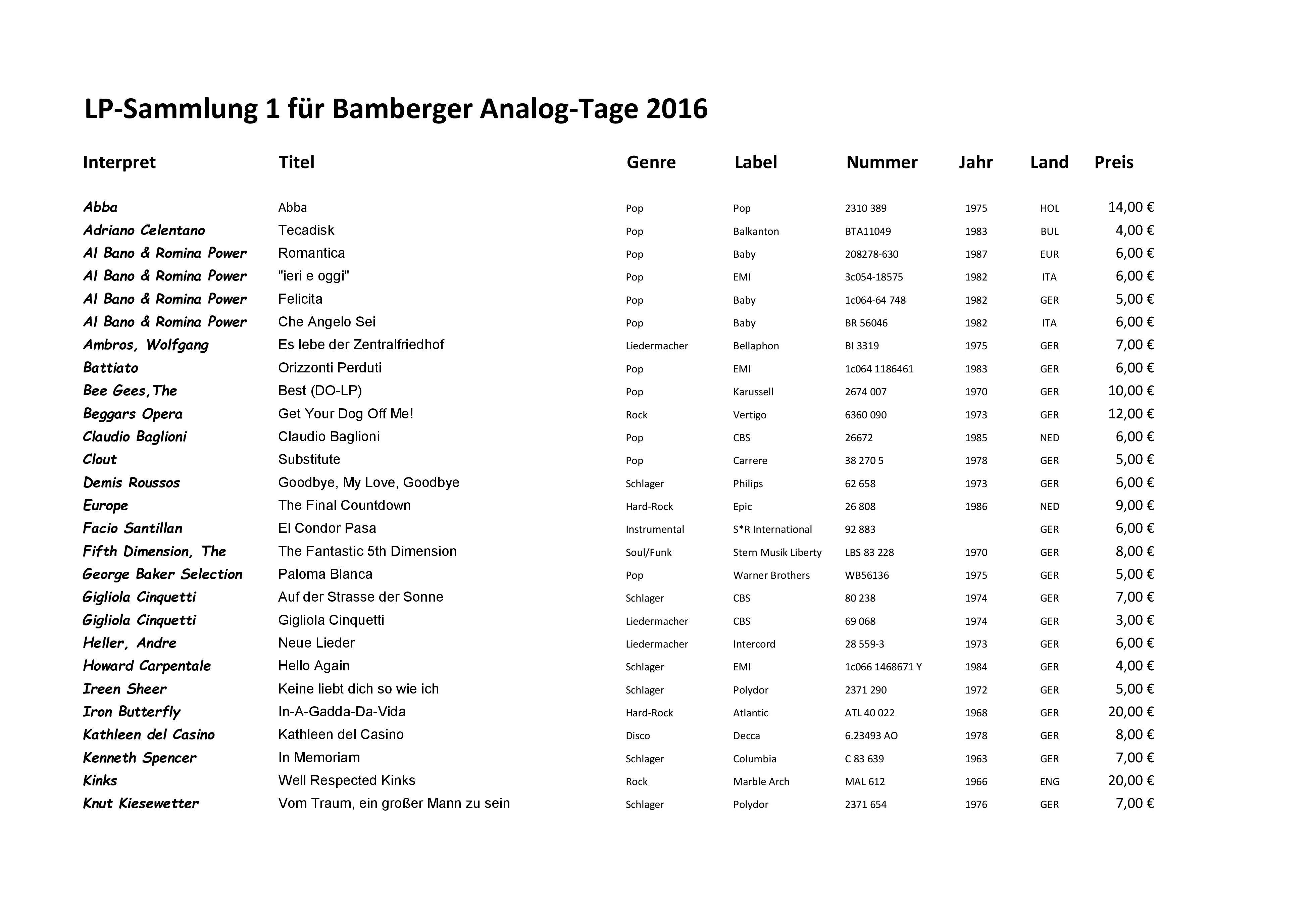 LP-Sammlung 1 für Analog-Tage 2016, Stand 14.08.2016