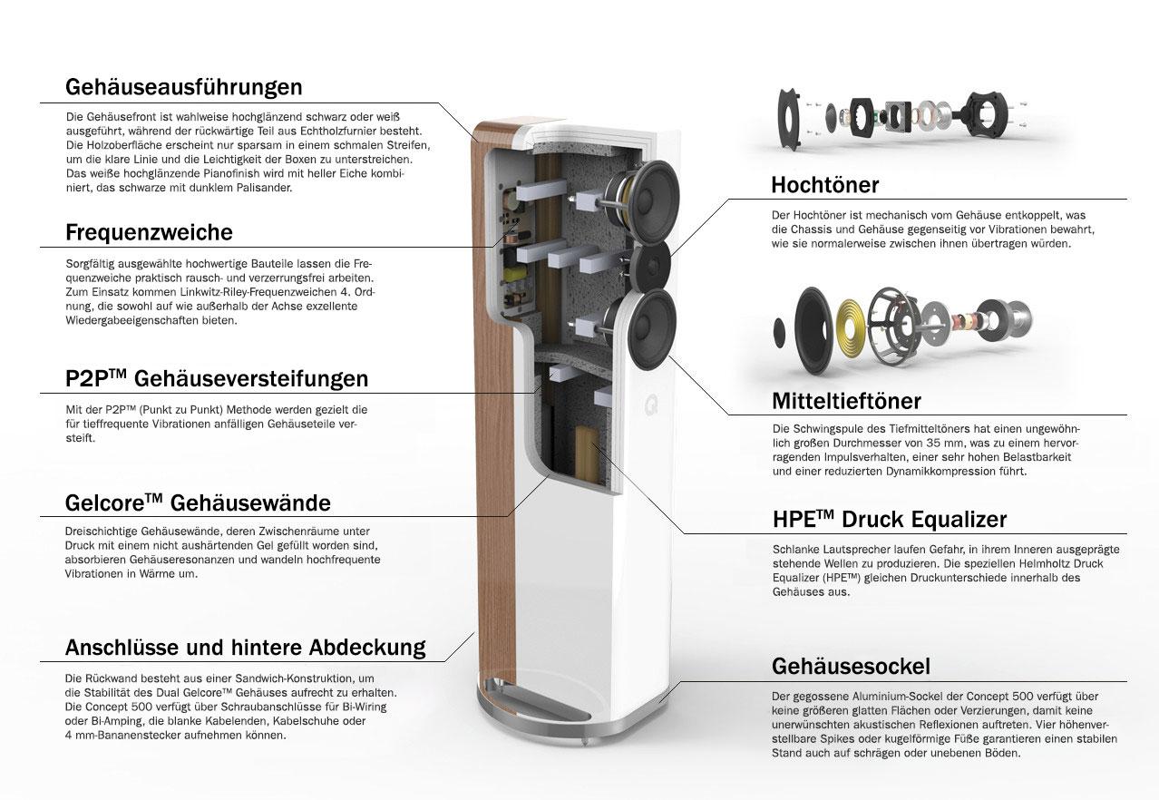 Ausgezeichnet Wired Magazie Abdeckung Vorne Und Hinten Fotos - Der ...